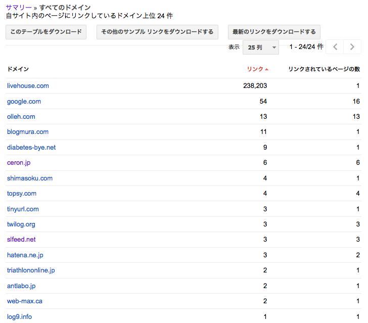 スクリーンショット 2013-05-16 21.57.54