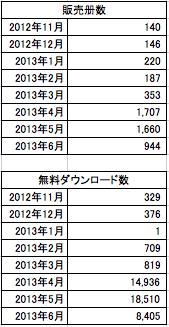 スクリーンショット 2013-06-13 9.12.47
