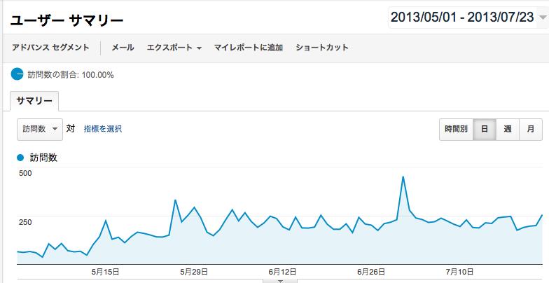 スクリーンショット 2013-07-24 19.01.46