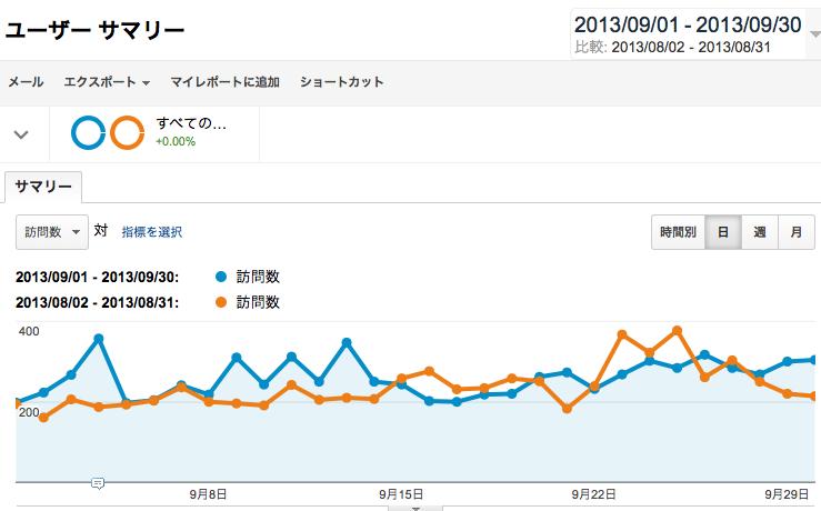スクリーンショット 2013-10-01 20.24.23