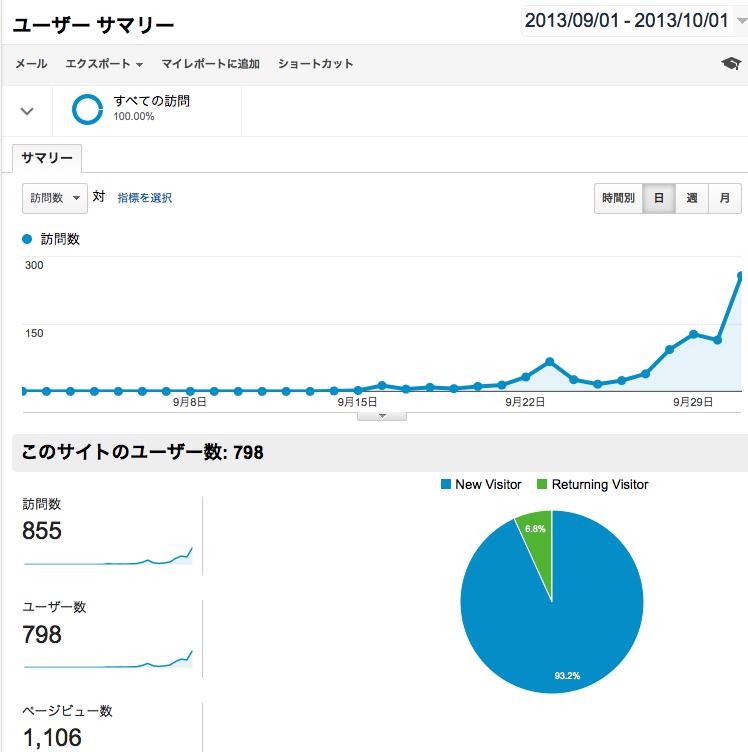 スクリーンショット 2013-10-02 9.42.04