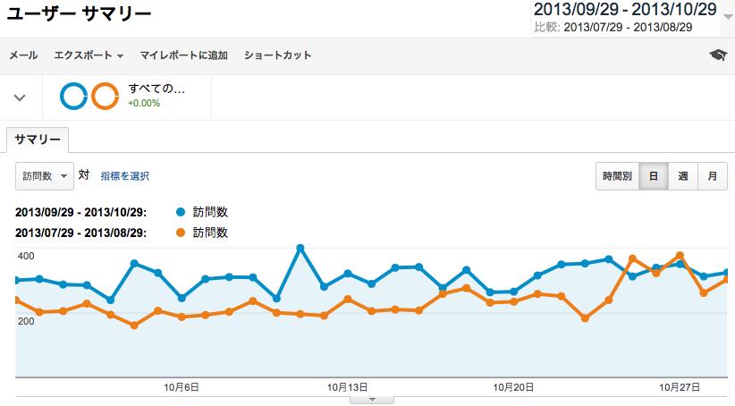 スクリーンショット 2013-10-30 15.44.26
