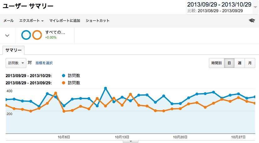 スクリーンショット 2013-10-30 15.42.01