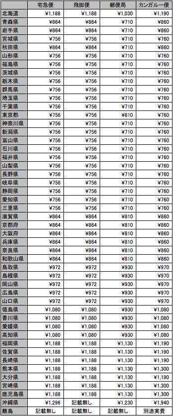 スクリーンショット 2014-05-30 19.44.17
