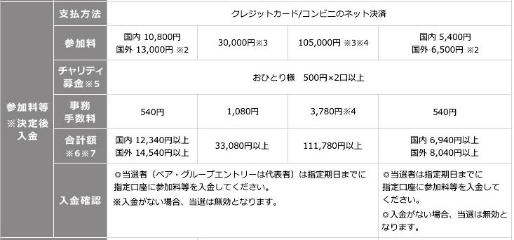 スクリーンショット 2015-04-21 10.52.00